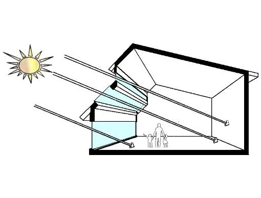 lady gaga  solar power tower diagram